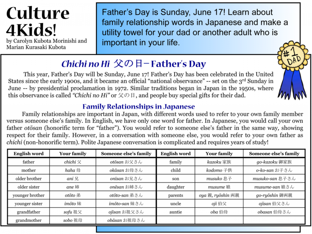 "Culture4Kids! Chichi no Hi ""Father's Day"""