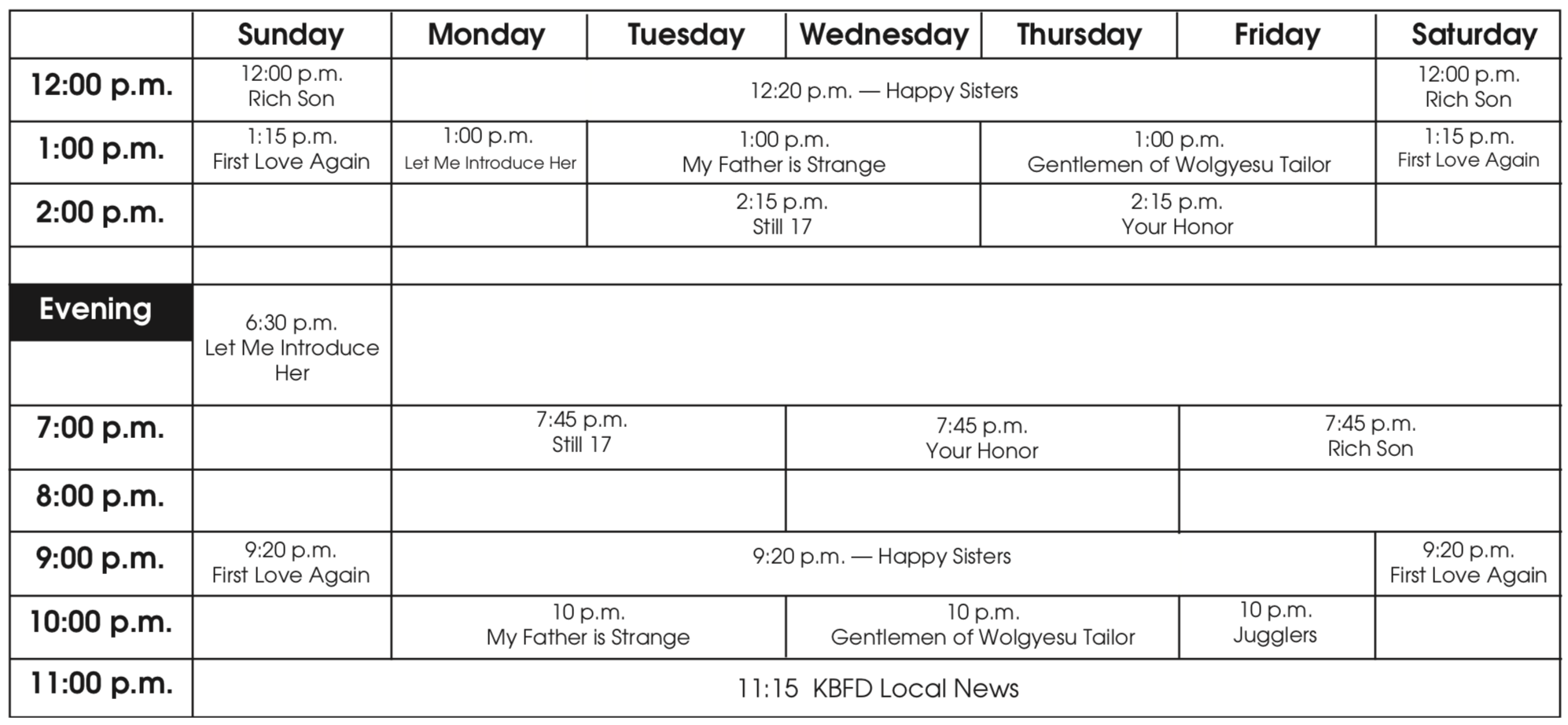 Weekly KBFD Table, 8/17/18 issue