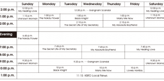 Weekly KBFD Table, 5/17/2019 Issue