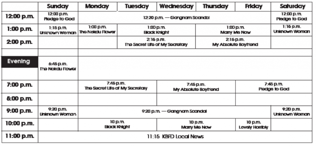 Weekly KBFD Table, 6/21/19 issue