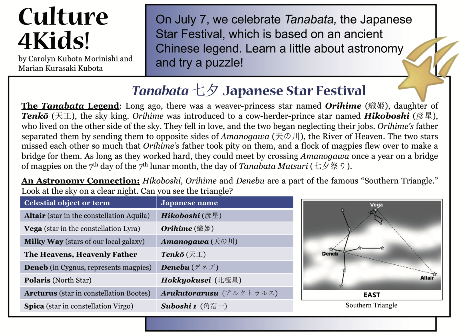 Culture4Kids! 'Tanabata Japanese Star Festival' featured in July 5, 2019 Issue