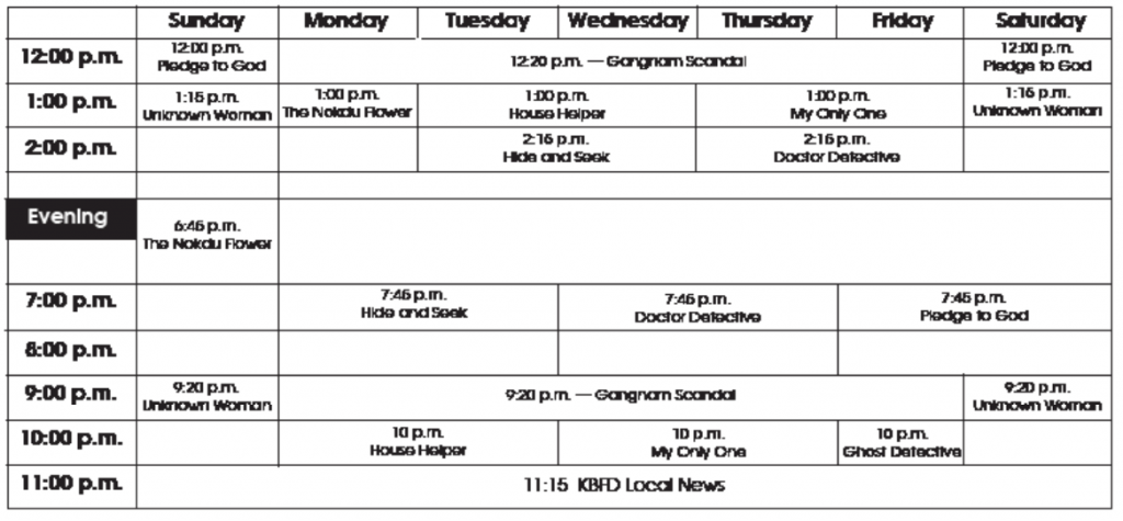 Weekly KBFD Table, 7/19/19 issue