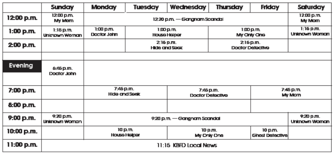 Weekly KBFD Table, 9/20/19 issue