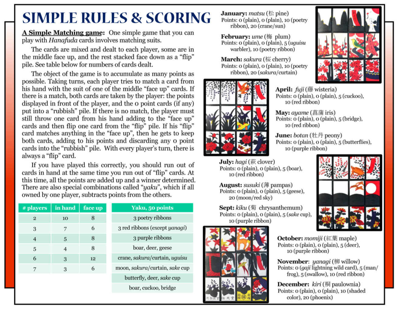 Culture4Kids! - Simple Rules and Scoring for 'Hanafuda'