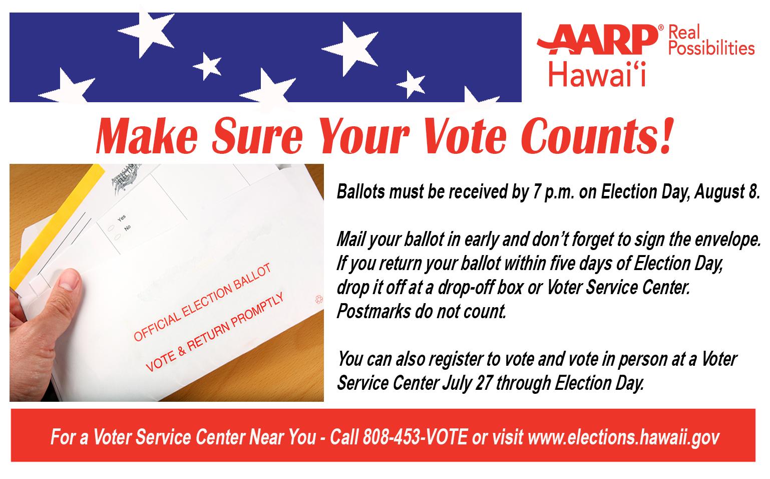 Make Sure Your Vote Counts 2020